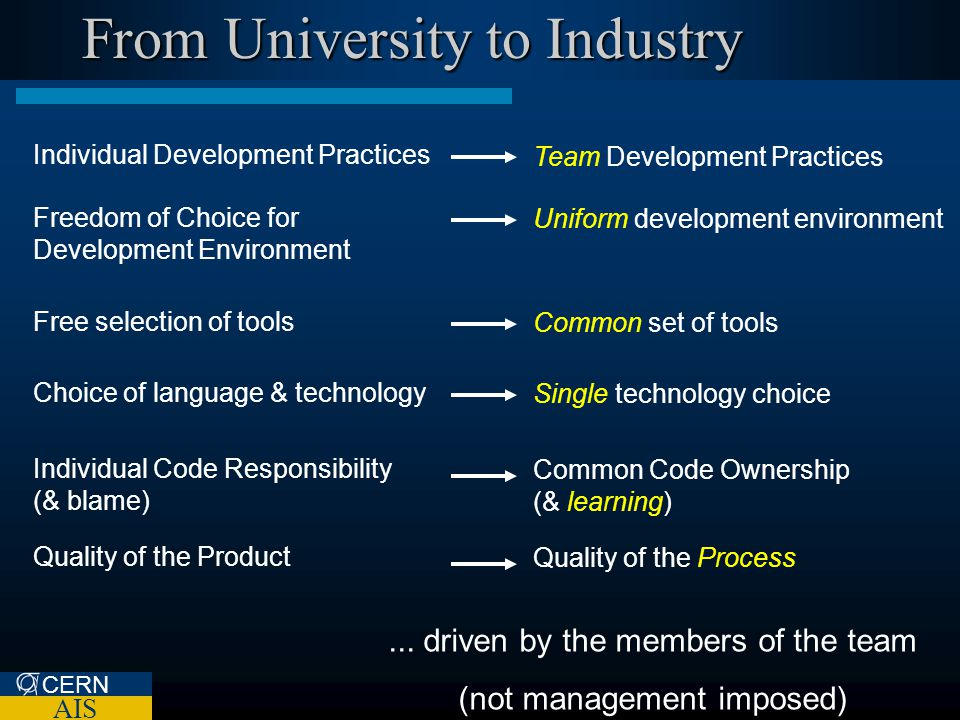 CERN AIS From University to Industry Individual Development Practices Team Development Practices Freedom of Choice for Development Environment Uniform