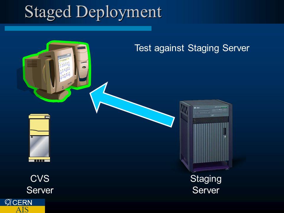 CERN AIS Staged Deployment CVS Server Staging Server Test against Staging Server Production Server