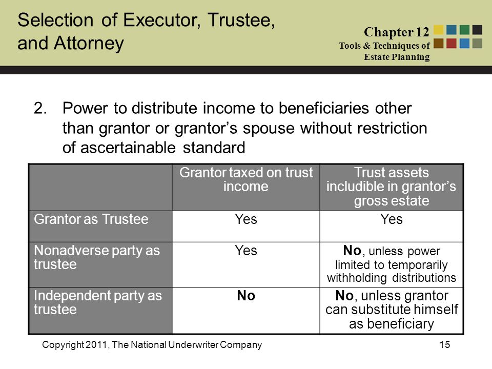 Selection of Executor, Trustee, and Attorney Chapter 12 Tools & Techniques of Estate Planning Copyright 2011, The National Underwriter Company15 2.Power to distribute income to beneficiaries other than grantor or grantor's spouse without restriction of ascertainable standard Grantor taxed on trust income Trust assets includible in grantor's gross estate Grantor as TrusteeYes Nonadverse party as trustee YesNo, unless power limited to temporarily withholding distributions Independent party as trustee NoNo, unless grantor can substitute himself as beneficiary