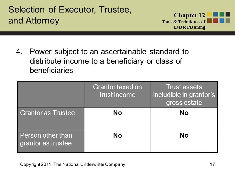 Selection of Executor, Trustee, and Attorney Chapter 12 Tools & Techniques of Estate Planning Copyright 2011, The National Underwriter Company17 4.Power subject to an ascertainable standard to distribute income to a beneficiary or class of beneficiaries Grantor taxed on trust income Trust assets includible in grantor's gross estate Grantor as TrusteeNo Person other than grantor as trustee No