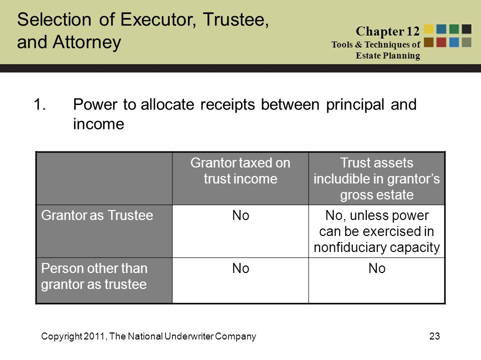 Selection of Executor, Trustee, and Attorney Chapter 12 Tools & Techniques of Estate Planning Copyright 2011, The National Underwriter Company23 1.Power to allocate receipts between principal and income Grantor taxed on trust income Trust assets includible in grantor's gross estate Grantor as TrusteeNoNo, unless power can be exercised in nonfiduciary capacity Person other than grantor as trustee No