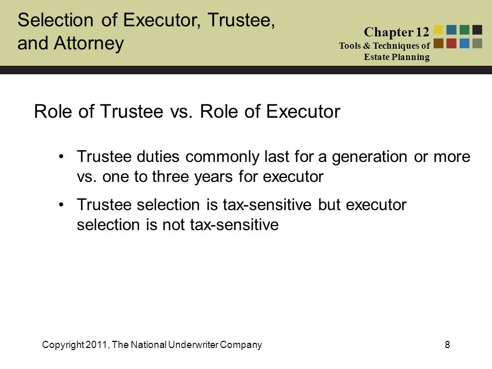 Selection of Executor, Trustee, and Attorney Chapter 12 Tools & Techniques of Estate Planning Copyright 2011, The National Underwriter Company39 Attributes of a Good Estate Planning Attorney Competence Specific expertise: –CPA, CFP, CLU, ChFC –State certified specialist –Attorneys with LLM (masters) degrees in taxation –Teach estate planning in universities or law schools Compassion Clarity Affordability
