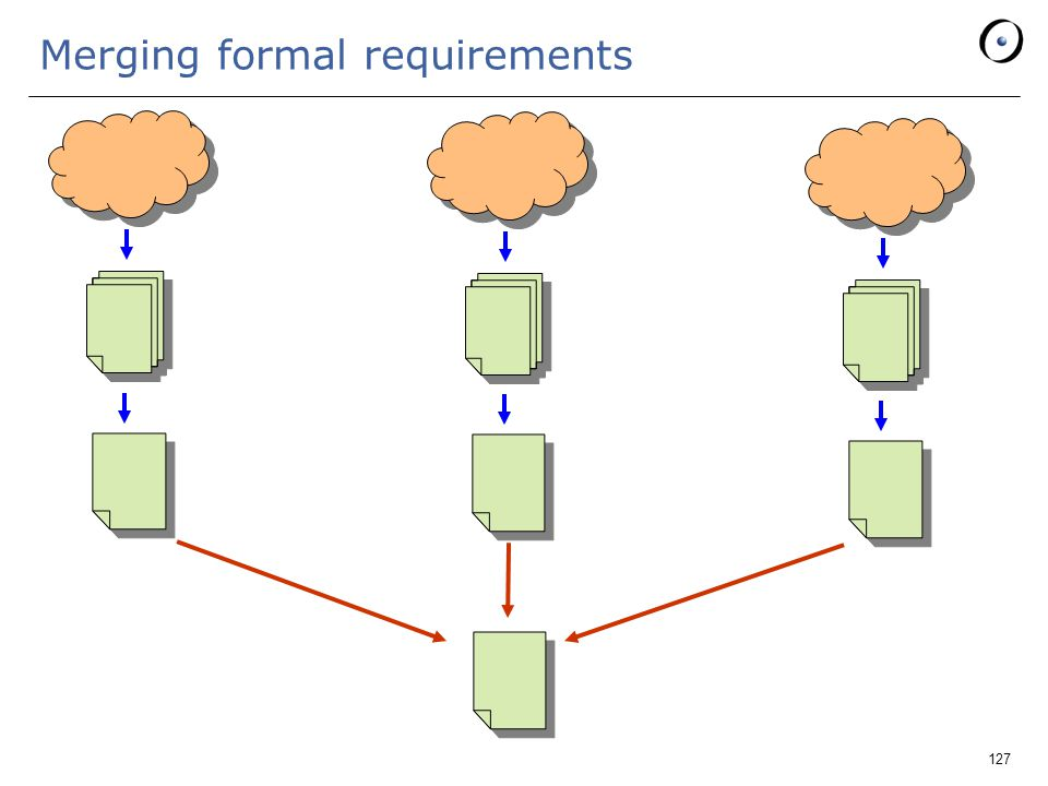 127 Merging formal requirements