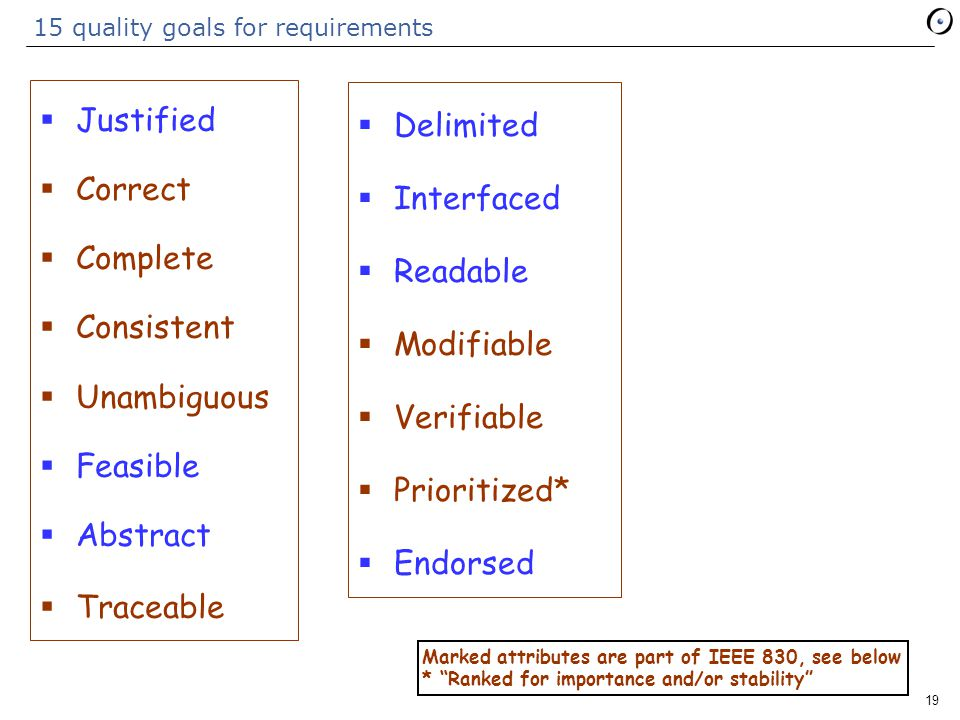 19 15 quality goals for requirements  Justified  Correct  Complete  Consistent  Unambiguous  Feasible  Abstract  Traceable  Delimited  Interfaced  Readable  Modifiable  Verifiable  Prioritized*  Endorsed Marked attributes are part of IEEE 830, see below * Ranked for importance and/or stability