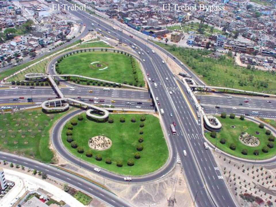 Av. San Borja NorteSan Borja North Ave.
