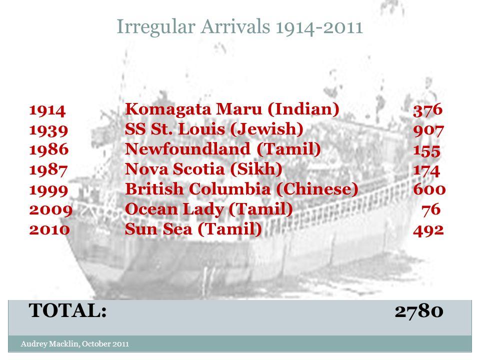 Irregular Arrivals 1914-2011 1914Komagata Maru (Indian) 376 1939 SS St. Louis (Jewish)907 1986Newfoundland (Tamil)155 1987Nova Scotia (Sikh)174 1999Br