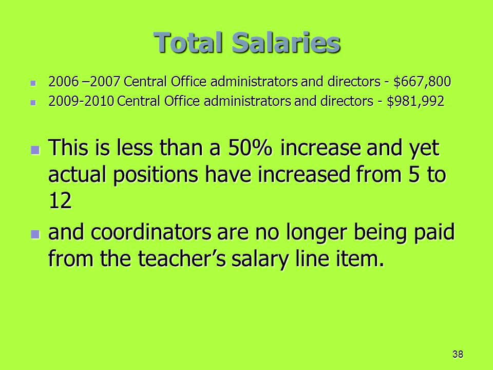 38 Total Salaries 2006 –2007 Central Office administrators and directors - $667,800 2006 –2007 Central Office administrators and directors - $667,800 2009-2010 Central Office administrators and directors - $981,992 2009-2010 Central Office administrators and directors - $981,992 This is less than a 50% increase and yet actual positions have increased from 5 to 12 This is less than a 50% increase and yet actual positions have increased from 5 to 12 and coordinators are no longer being paid from the teacher's salary line item.