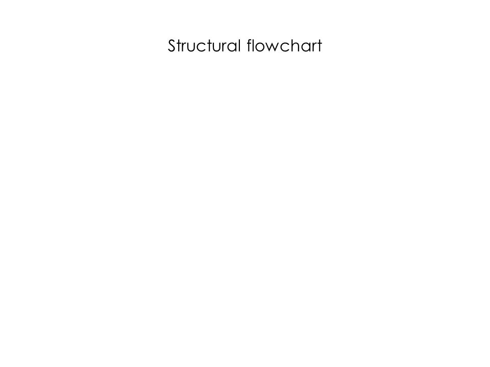Structural flowchart