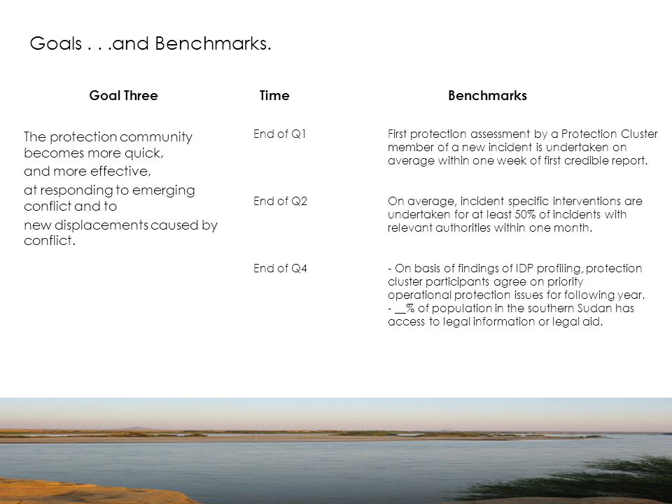 Goal ThreeTimeBenchmarks The protection community becomes more quick, and more effective, at responding to emerging conflict and to new displacements caused by conflict.