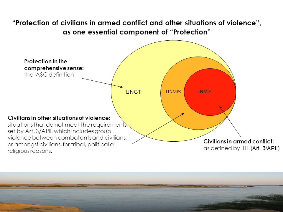 Combatants Additional rights and duties per IHL Civilians Protection as a Comprehensive Concept Protection is: all activities aimed at obtaining full respect for the rights of the individual in accordance with the letter and spirit of the relevant bodies of law, namely human rights law, international humanitarian law and refugee law. [IASC, from ICRC] and who are Non-Citizens and who are Refugees additional rights & duties under Int'l refugee law Mandate UNHCR And who are Stateless Rights/duties per Conventions Mandate UNHCR And who are in armed conflict/affected by armed conflict/….