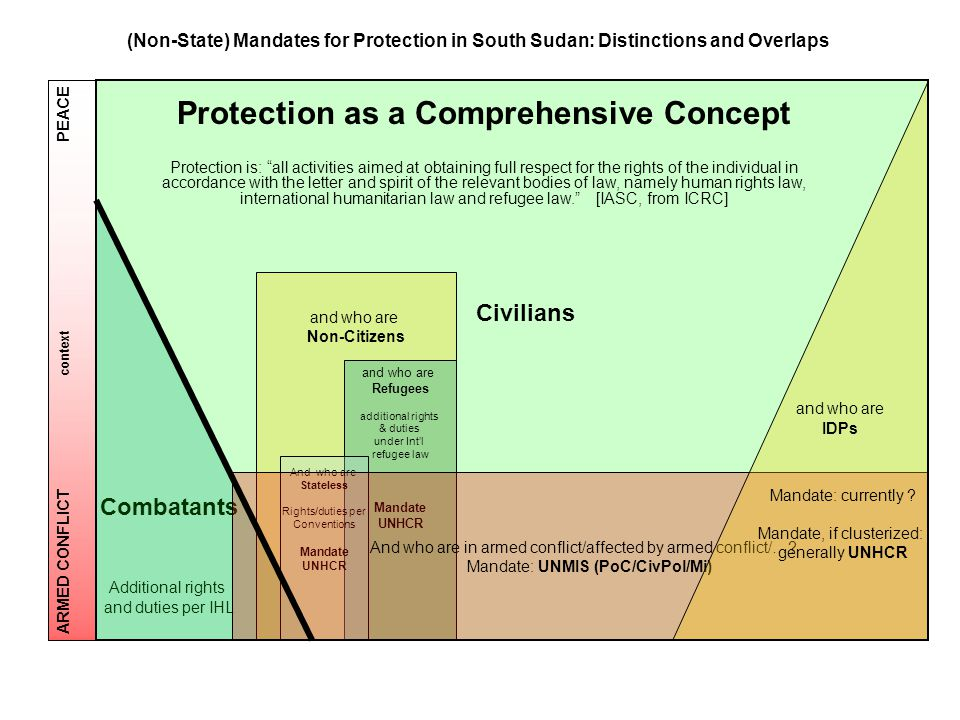 Benefits of the new protection coordination structure