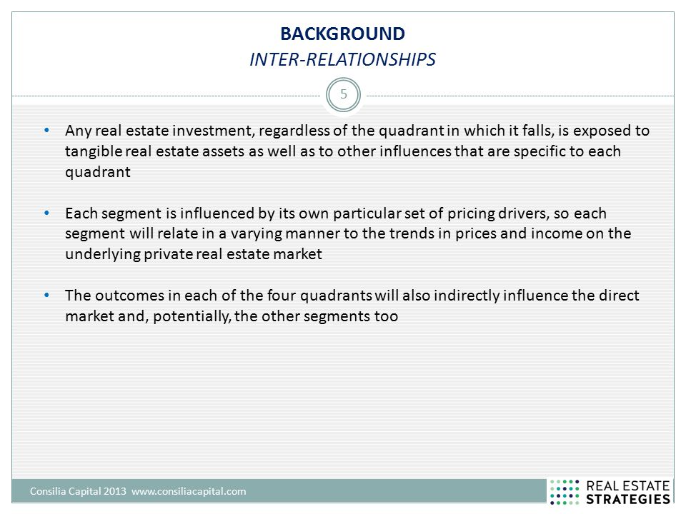 BACKGROUND INTER-RELATIONSHIPS Consilia Capital 2013 www.consiliacapital.com 5 Any real estate investment, regardless of the quadrant in which it falls, is exposed to tangible real estate assets as well as to other influences that are specific to each quadrant Each segment is influenced by its own particular set of pricing drivers, so each segment will relate in a varying manner to the trends in prices and income on the underlying private real estate market The outcomes in each of the four quadrants will also indirectly influence the direct market and, potentially, the other segments too