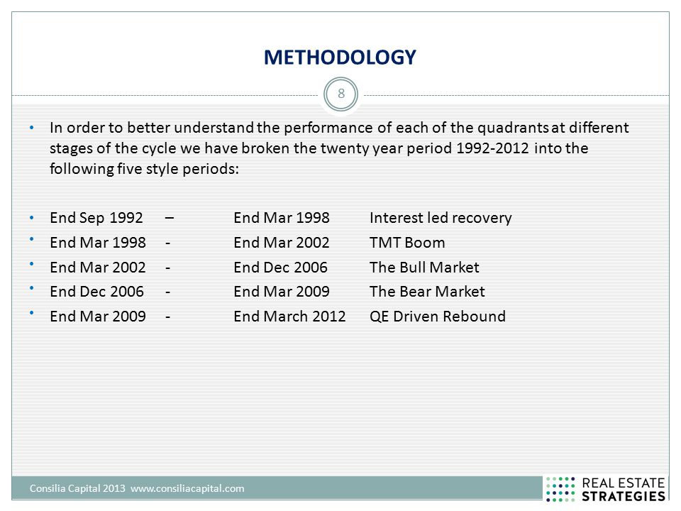 METHODOLOGY Consilia Capital 2013 www.consiliacapital.com 8 In order to better understand the performance of each of the quadrants at different stages of the cycle we have broken the twenty year period 1992-2012 into the following five style periods: End Sep 1992–End Mar 1998Interest led recovery End Mar 1998-End Mar 2002TMT Boom End Mar 2002-End Dec 2006The Bull Market End Dec 2006-End Mar 2009The Bear Market End Mar 2009-End March 2012QE Driven Rebound