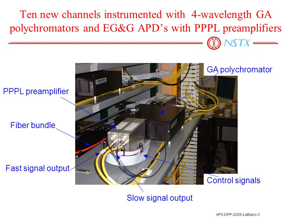 APS-DPP-2005-LeBlanc-3 Ten new channels instrumented with 4-wavelength GA polychromators and EG&G APD's with PPPL preamplifiers PPPL preamplifier Slow signal output Fiber bundle Fast signal output GA polychromator Control signals