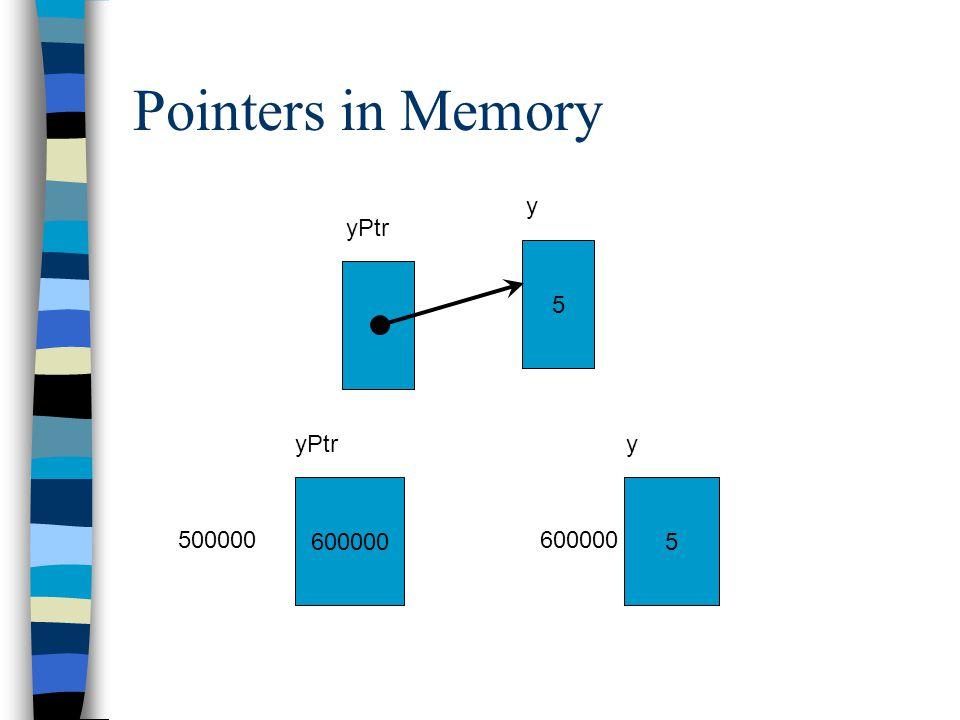 Pointers in Memory 5 y yPtr 600000 yPtr 500000 5 y 600000