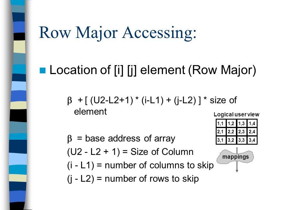 Row Major Accessing: Location of [i] [j] element (Row Major)  + [ (U2-L2+1) * (i-L1) + (j-L2) ] * size of element  = base address of array (U2 -