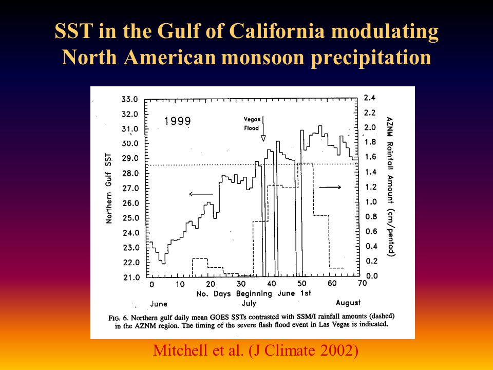 SST in the Gulf of California modulating North American monsoon precipitation Mitchell et al.