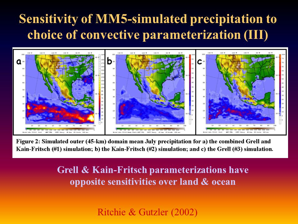 Sensitivity of MM5-simulated precipitation to choice of convective parameterization (III) Ritchie & Gutzler (2002) Grell & Kain-Fritsch parameterizations have opposite sensitivities over land & ocean