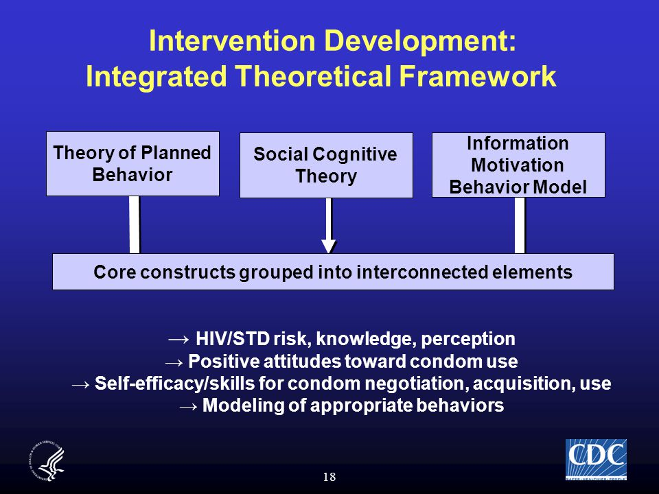18 Intervention Development: Integrated Theoretical Framework Core constructs grouped into interconnected elements → HIV/STD risk, knowledge, perception → Positive attitudes toward condom use → Self-efficacy/skills for condom negotiation, acquisition, use → Modeling of appropriate behaviors Theory of Planned Behavior Social Cognitive Theory Information Motivation Behavior Model