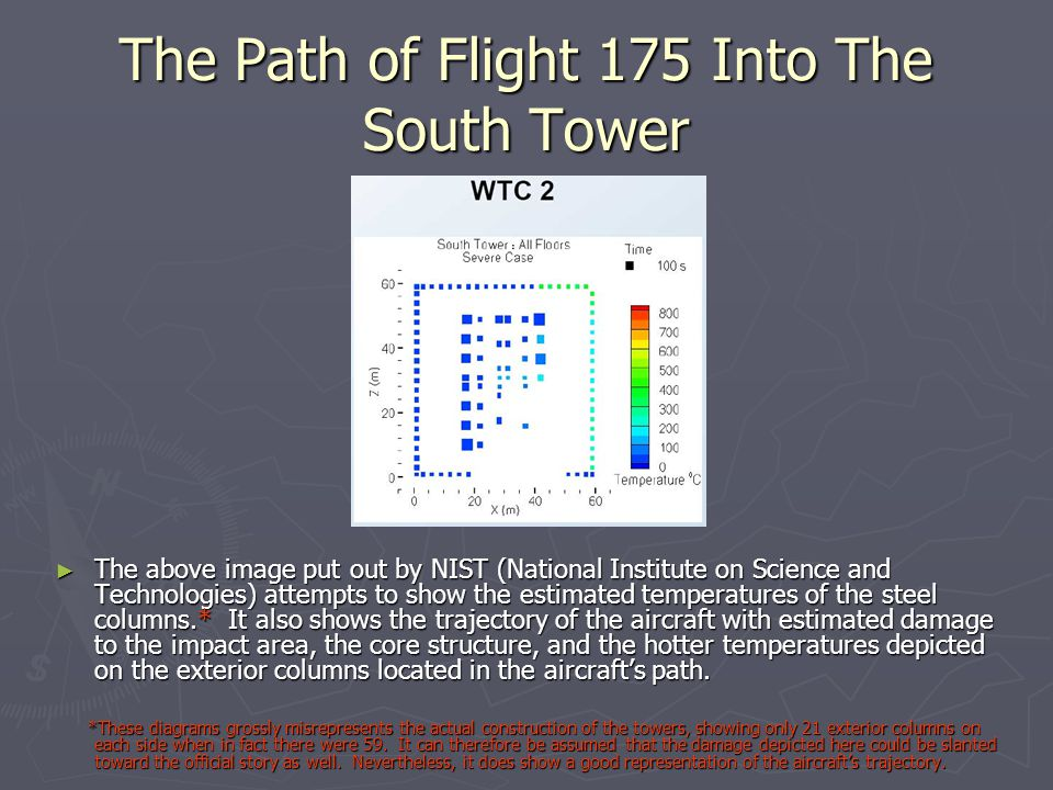 The Path of Flight 175 Into The South Tower ► The above image put out by NIST (National Institute on Science and Technologies) attempts to show the es