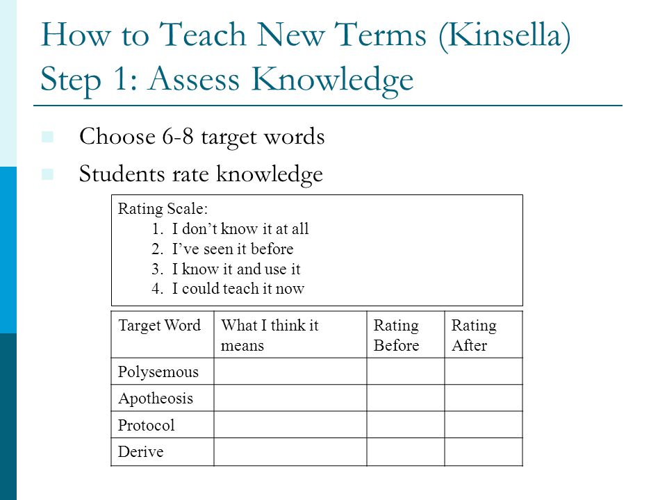 How to Teach New Terms (Kinsella) Step 1: Assess Knowledge Choose 6-8 target words Students rate knowledge Rating Scale: 1.