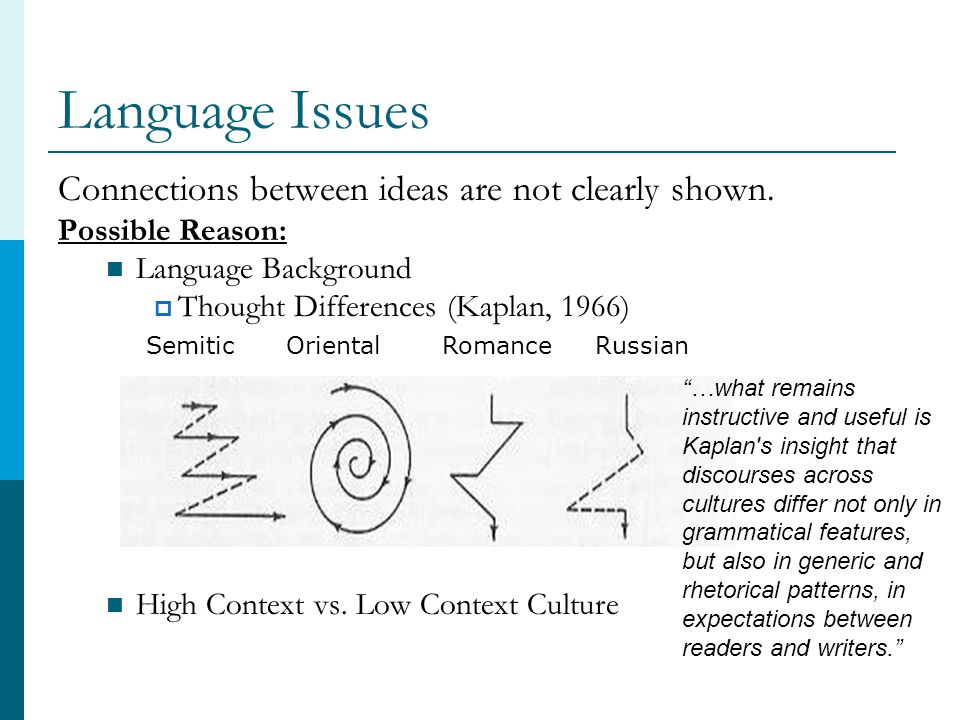 Language Issues Connections between ideas are not clearly shown.