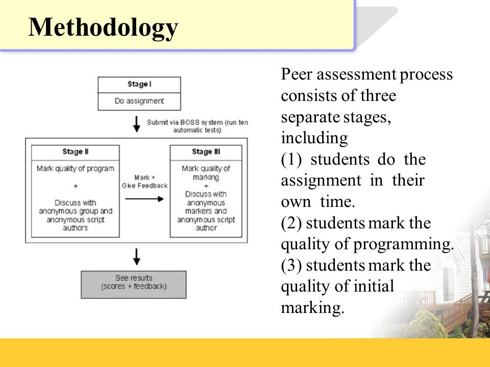 Methodology Peer assessment process consists of three separate stages, including (1) students do the assignment in their own time.