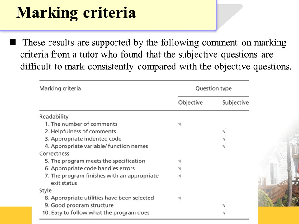 These results are supported by the following comment on marking criteria from a tutor who found that the subjective questions are difficult to mark consistently compared with the objective questions.