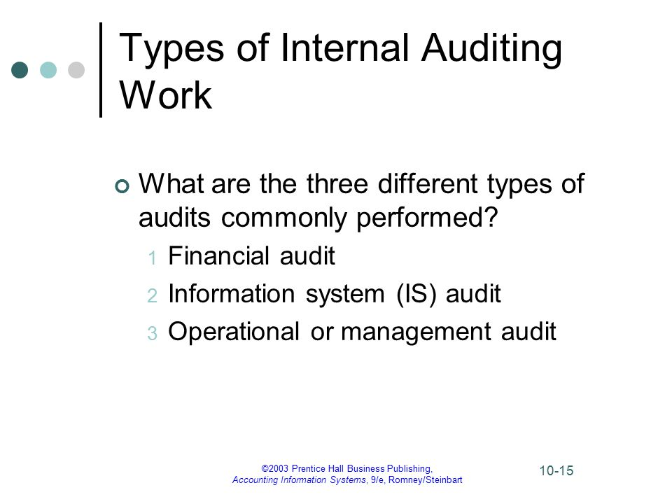 ©2003 Prentice Hall Business Publishing, Accounting Information Systems, 9/e, Romney/Steinbart 10-15 Types of Internal Auditing Work What are the three different types of audits commonly performed.