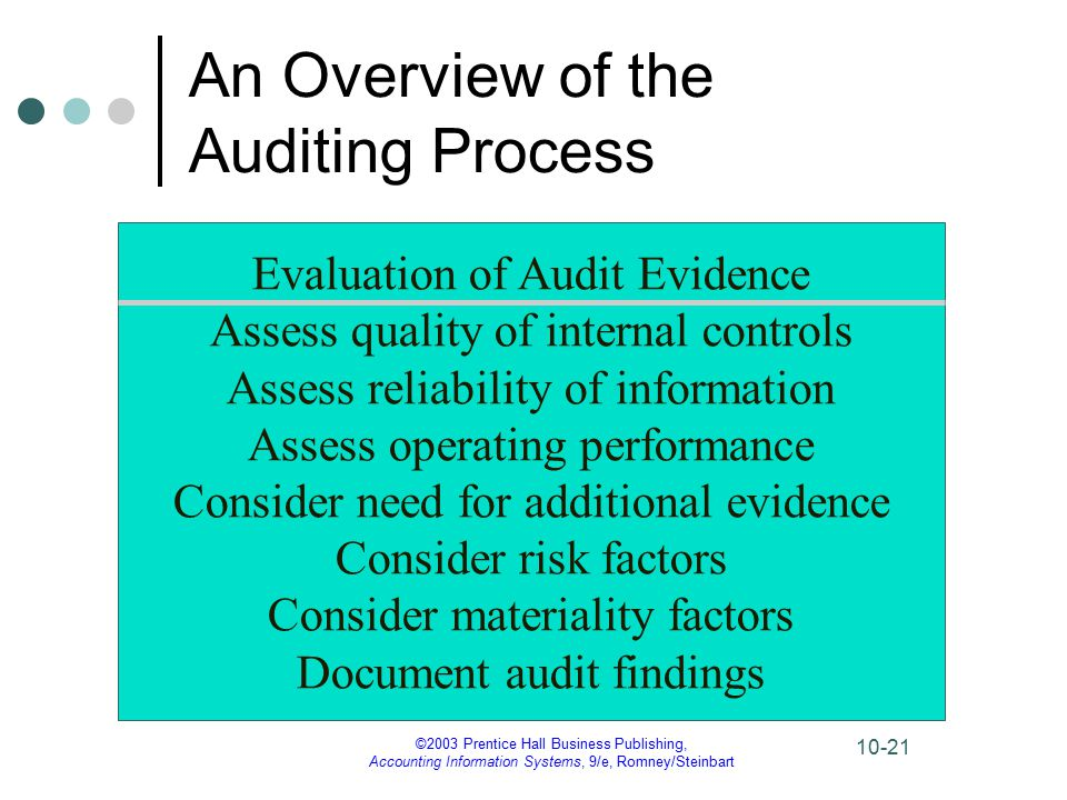 ©2003 Prentice Hall Business Publishing, Accounting Information Systems, 9/e, Romney/Steinbart 10-21 An Overview of the Auditing Process Evaluation of Audit Evidence Assess quality of internal controls Assess reliability of information Assess operating performance Consider need for additional evidence Consider risk factors Consider materiality factors Document audit findings