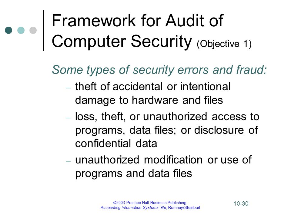 ©2003 Prentice Hall Business Publishing, Accounting Information Systems, 9/e, Romney/Steinbart 10-30 Framework for Audit of Computer Security (Objective 1) Some types of security errors and fraud: – theft of accidental or intentional damage to hardware and files – loss, theft, or unauthorized access to programs, data files; or disclosure of confidential data – unauthorized modification or use of programs and data files