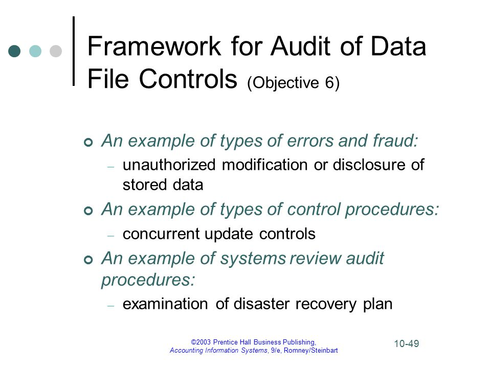 ©2003 Prentice Hall Business Publishing, Accounting Information Systems, 9/e, Romney/Steinbart 10-49 Framework for Audit of Data File Controls (Objective 6) An example of types of errors and fraud: – unauthorized modification or disclosure of stored data An example of types of control procedures: – concurrent update controls An example of systems review audit procedures: – examination of disaster recovery plan