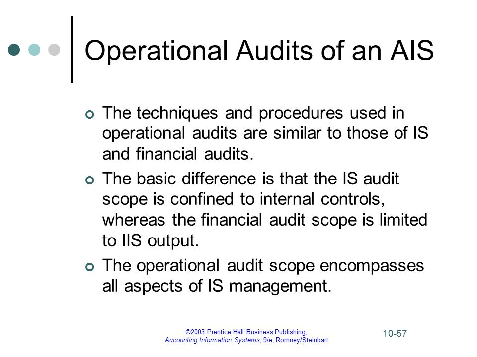 ©2003 Prentice Hall Business Publishing, Accounting Information Systems, 9/e, Romney/Steinbart 10-57 Operational Audits of an AIS The techniques and procedures used in operational audits are similar to those of IS and financial audits.