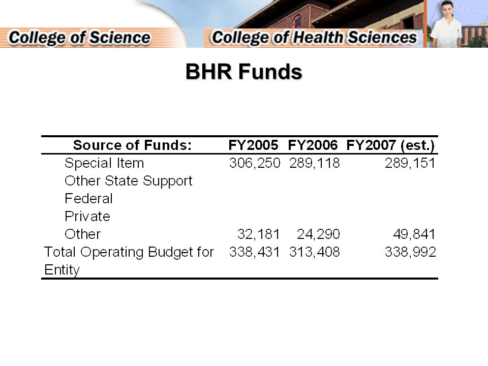 BHR Funds