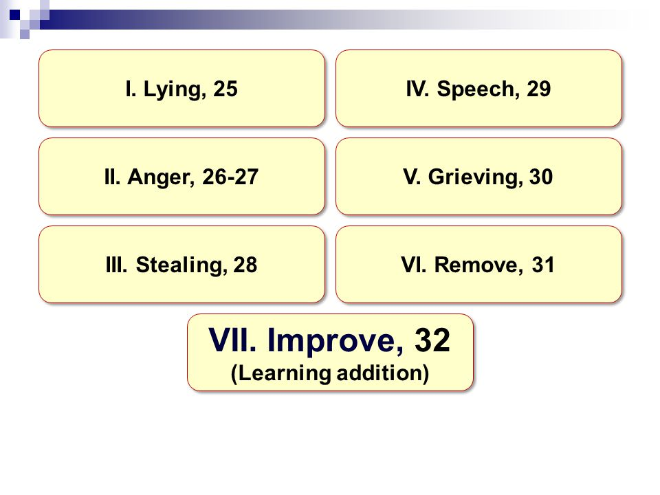 I. Lying, 25 II. Anger, 26-27 III. Stealing, 28 IV.