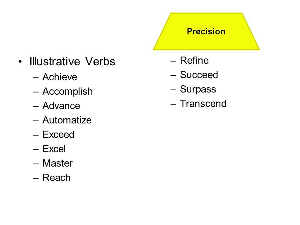 Illustrative Verbs –Achieve –Accomplish –Advance –Automatize –Exceed –Excel –Master –Reach –Refine –Succeed –Surpass –Transcend Precision