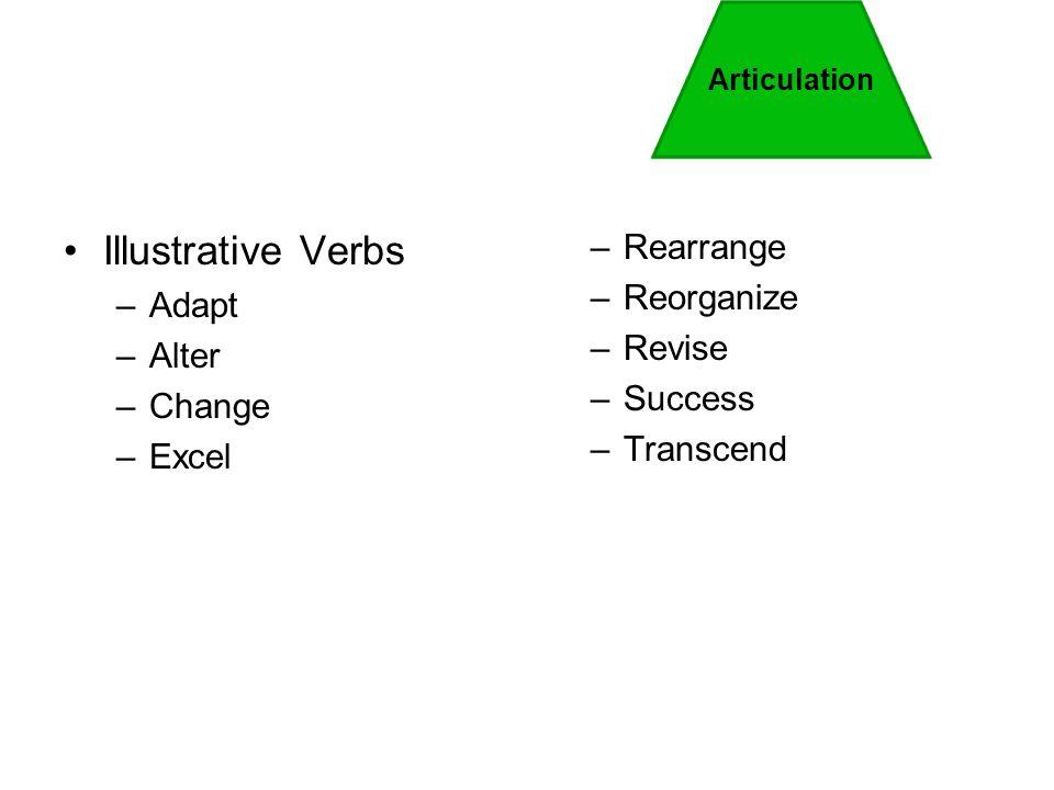 Illustrative Verbs –Adapt –Alter –Change –Excel –Rearrange –Reorganize –Revise –Success –Transcend Articulation