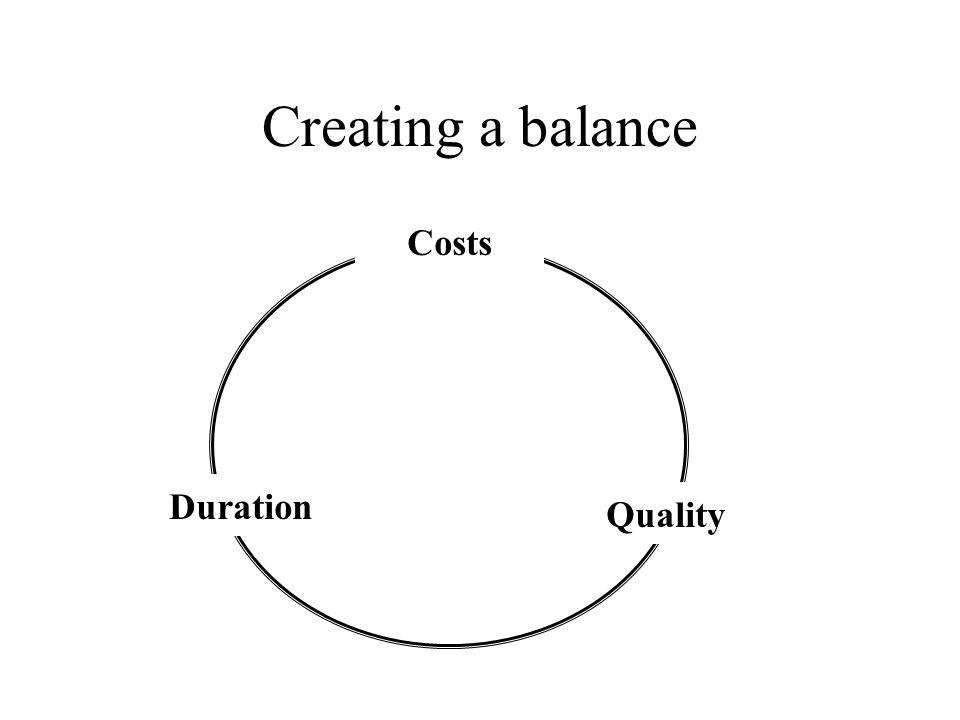Planning and other management activities PlanningEvaluation Regulation