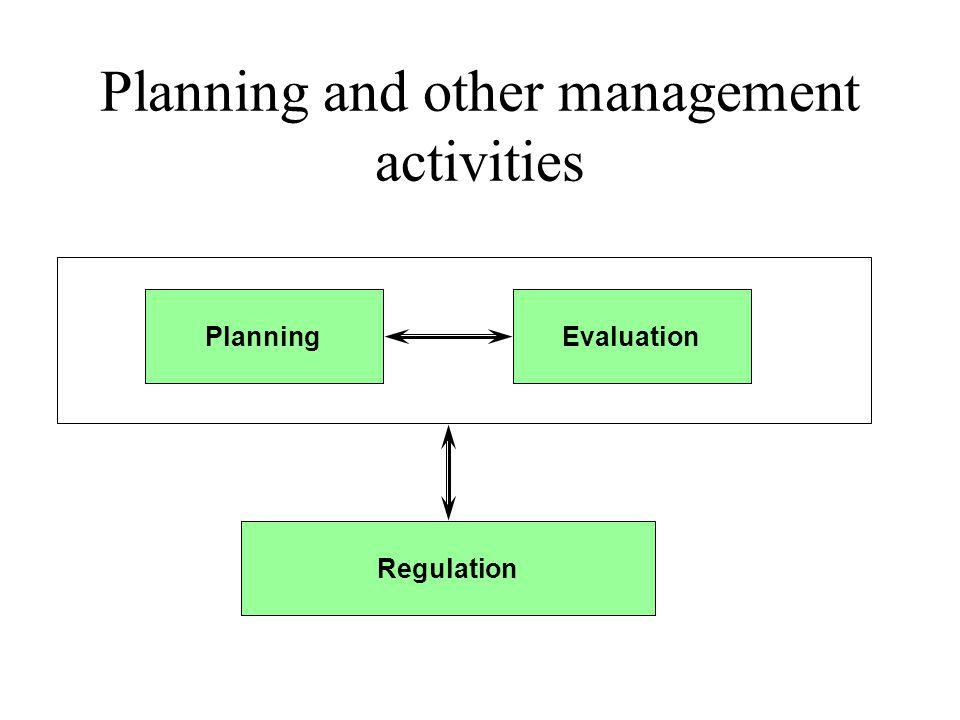 Ieteikumi un vadlīnijas projekta plānošanai Izveidot plāna kopsavilkumu, balstoties uz plāna minimālo standartu Pjautājiet sev: Ko mēs gribētu zināt par darbu, kas mums jāuzsāk.