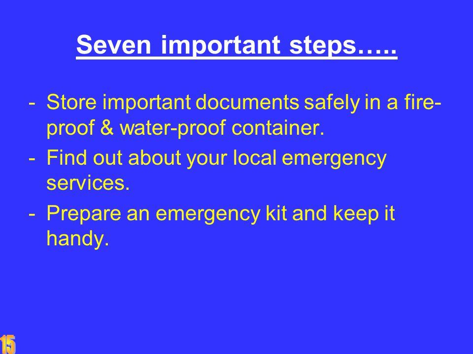 Seven important steps…..