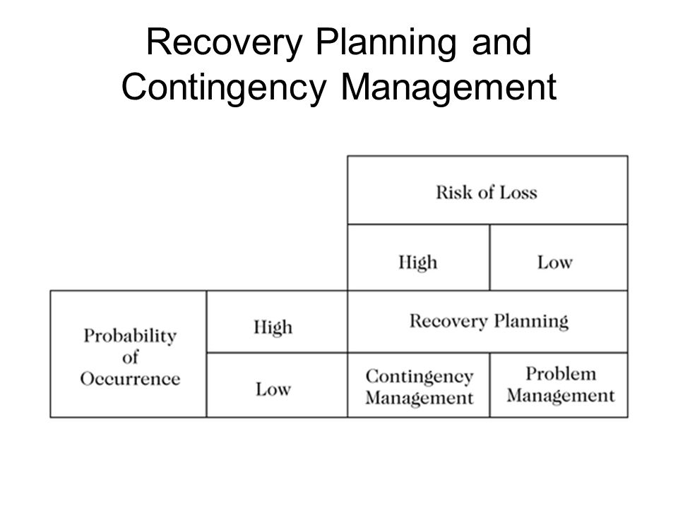 Recovery Planning and Contingency Management