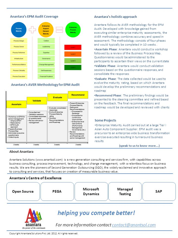 Anantara's AVER Methodology for EPM Audit Some Projects Enterprise Maturity Audit carried out at a large Tier I Asian Auto Component Supplier. EPM aud