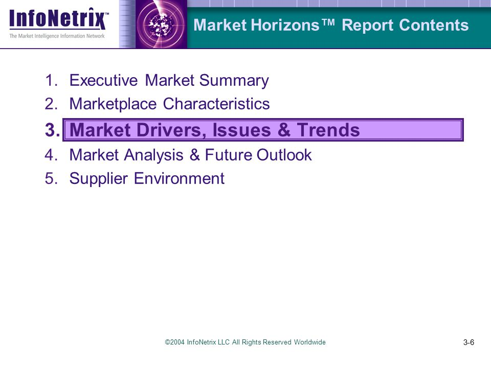 ©2004 InfoNetrix LLC All Rights Reserved Worldwide 3-6 Market Horizons™ Report Contents 1.Executive Market Summary 2.Marketplace Characteristics 3.Market Drivers, Issues & Trends 4.Market Analysis & Future Outlook 5.Supplier Environment