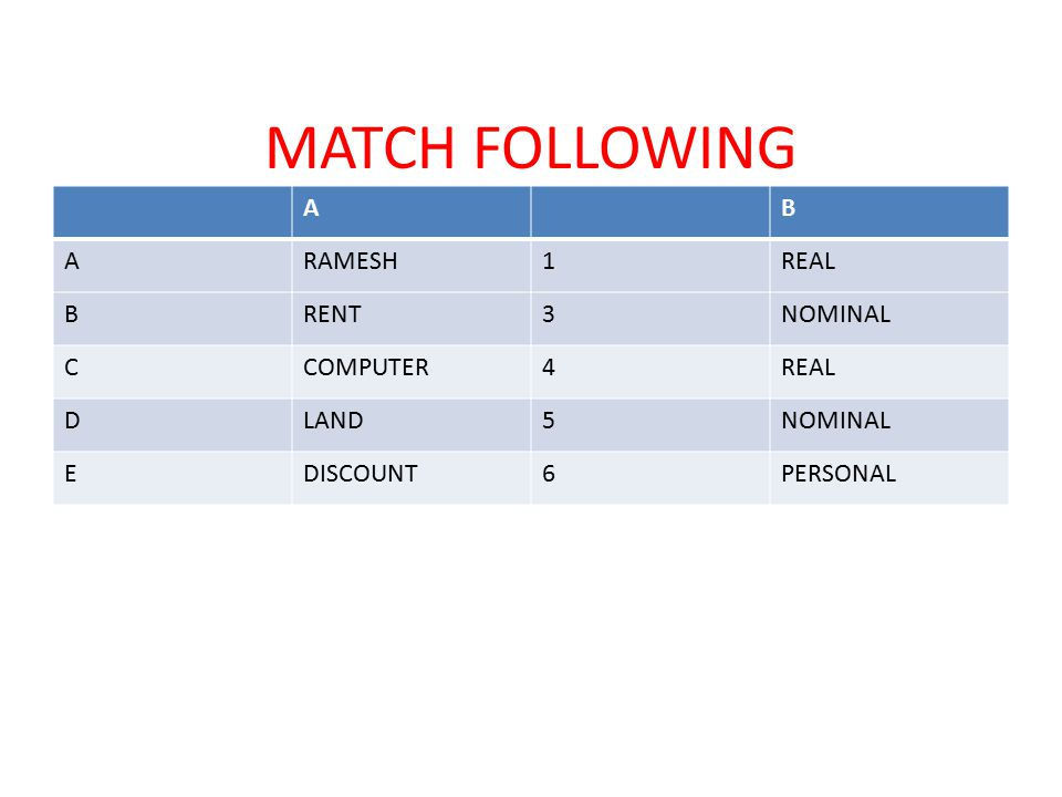 MATCH FOLLOWING AB ARAMESH1REAL BRENT3NOMINAL CCOMPUTER4REAL DLAND5NOMINAL EDISCOUNT6PERSONAL