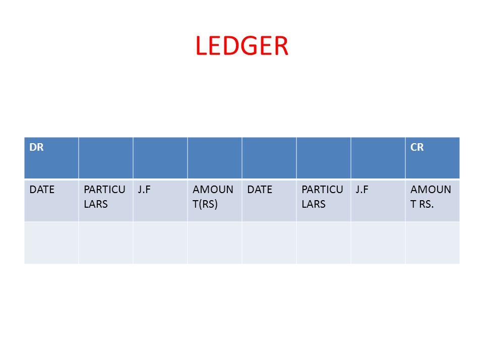 LEDGER DRCR DATEPARTICU LARS J.FAMOUN T(RS) DATEPARTICU LARS J.FAMOUN T RS.