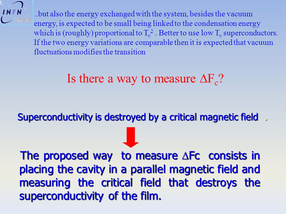 The proposed way to measure  Fc consists in placing the cavity in a parallel magnetic field and measuring the critical field that destroys the superconductivity of the film.