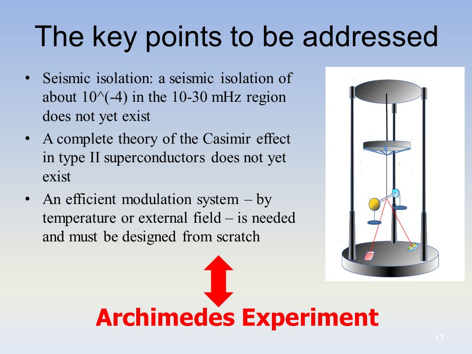 The key points to be addressed Seismic isolation: a seismic isolation of about 10^(-4) in the 10-30 mHz region does not yet exist A complete theory of the Casimir effect in type II superconductors does not yet exist An efficient modulation system – by temperature or external field – is needed and must be designed from scratch 13 Archimedes Experiment