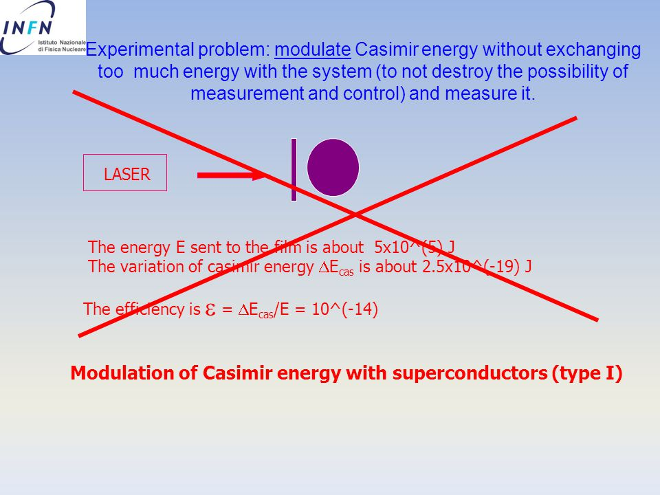 Use of superconductors The condensation energy is very small so it can be expected that the variation of Casimir energy at the transition for a superconductor inside a cavity can be of the same order, or even dominates, the total transition energy 8 N metal Diel N/S