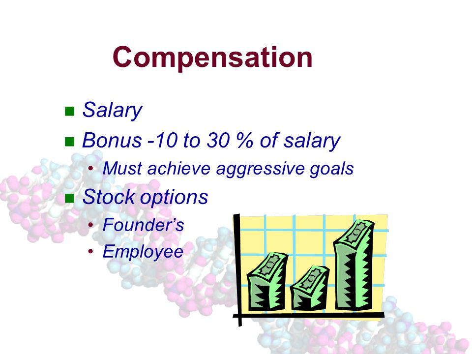 Compensation Salary Bonus -10 to 30 % of salary Must achieve aggressive goals Stock options Founder's Employee