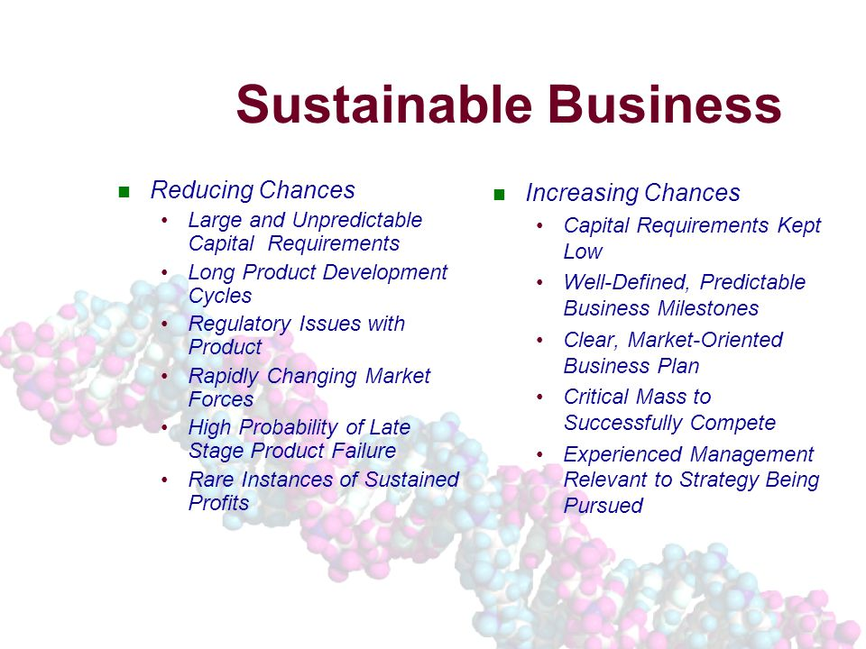 Sustainable Business Reducing Chances Large and Unpredictable Capital Requirements Long Product Development Cycles Regulatory Issues with Product Rapidly Changing Market Forces High Probability of Late Stage Product Failure Rare Instances of Sustained Profits Increasing Chances Capital Requirements Kept Low Well-Defined, Predictable Business Milestones Clear, Market-Oriented Business Plan Critical Mass to Successfully Compete Experienced Management Relevant to Strategy Being Pursued